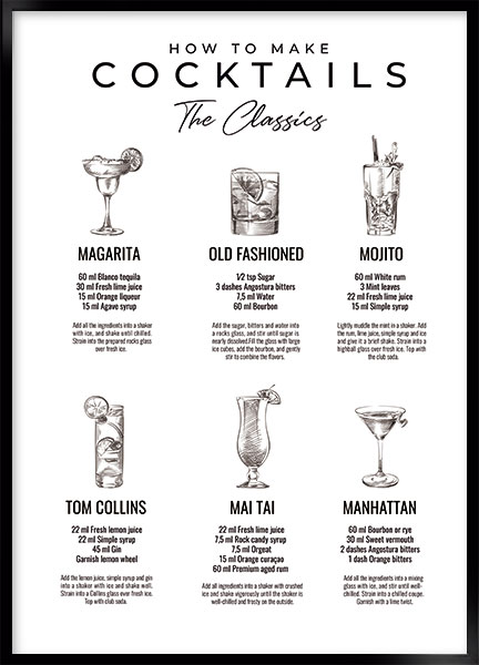 Poster - Cocktail guide